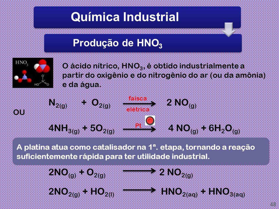 Química Industrial Produção de HNO3 N2(g) + O2(g) 2 NO(g)