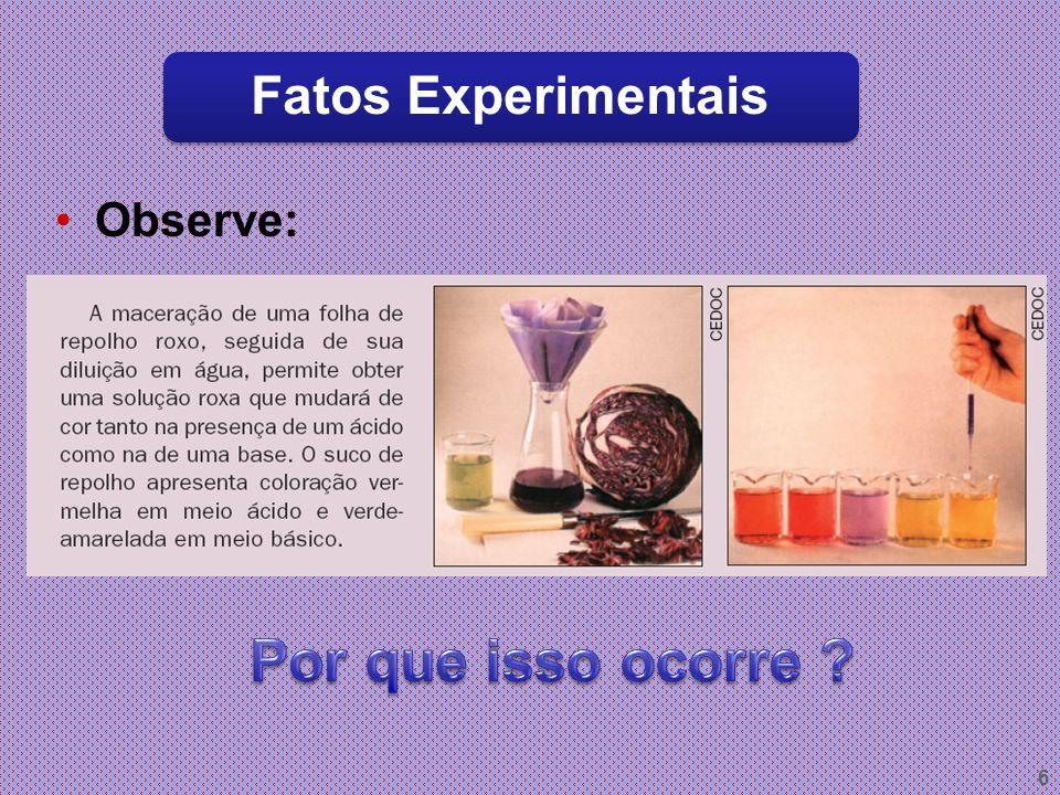 Fatos Experimentais Observe: Por que isso ocorre