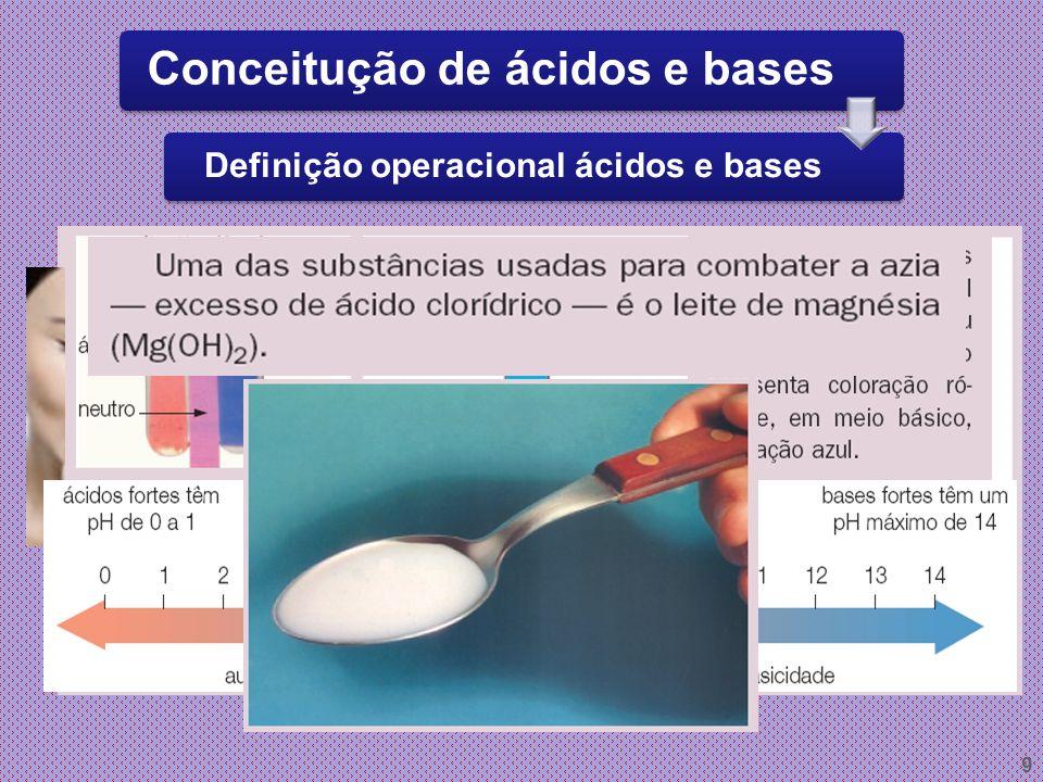 Conceitução de ácidos e bases Definição operacional ácidos e bases