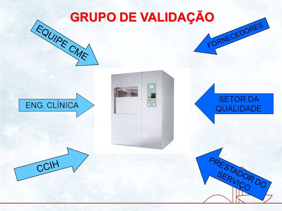 GRUPO DE VALIDAÇÃO EQUIPE CME CCIH SETOR DA QUALIDADE ENG. CLÍNICA