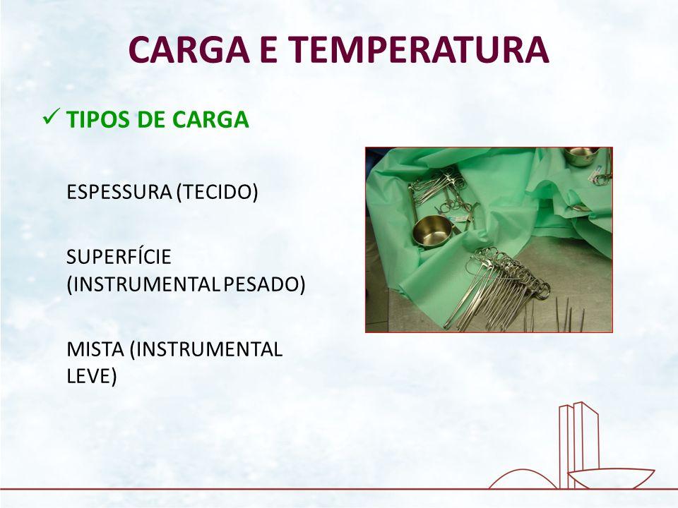 CARGA E TEMPERATURA TIPOS DE CARGA ESPESSURA (TECIDO)