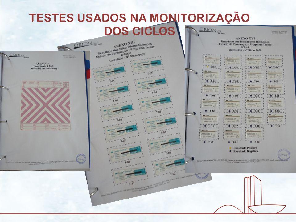 TESTES USADOS NA MONITORIZAÇÃO DOS CICLOS