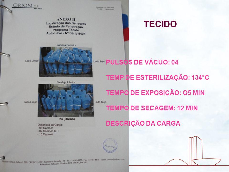 TECIDO PULSOS DE VÁCUO: 04 TEMP DE ESTERILIZAÇÃO: 134°C