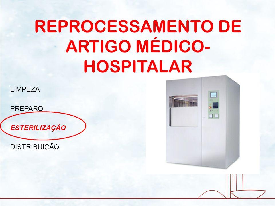 REPROCESSAMENTO DE ARTIGO MÉDICO-HOSPITALAR