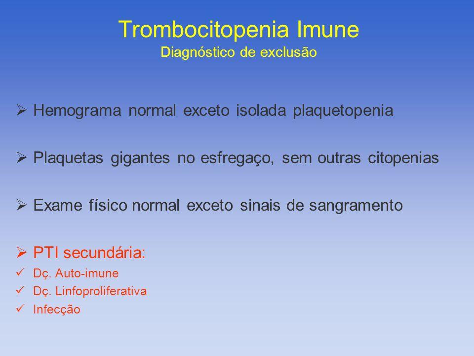 Trombocitopenia Imune Diagnóstico de exclusão