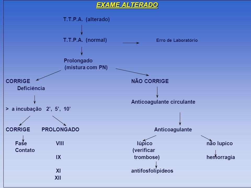 EXAME ALTERADO T.T.P.A. (alterado)