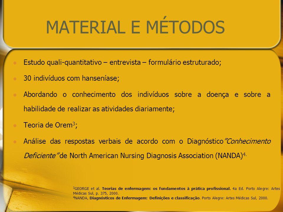 MATERIAL E MÉTODOS Estudo quali-quantitativo – entrevista – formulário estruturado; 30 indivíduos com hanseníase;