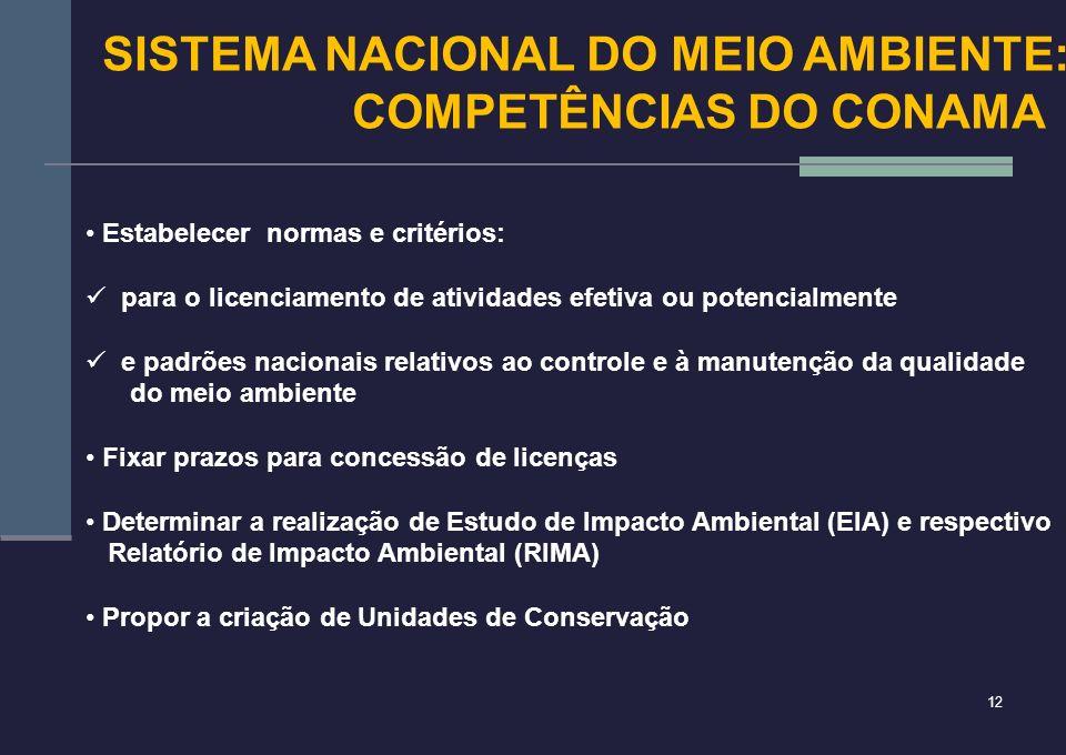 SISTEMA NACIONAL DO MEIO AMBIENTE: COMPETÊNCIAS DO CONAMA