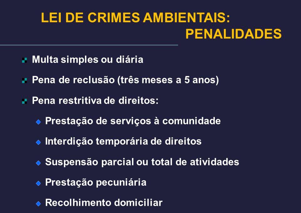 LEI DE CRIMES AMBIENTAIS: PENALIDADES