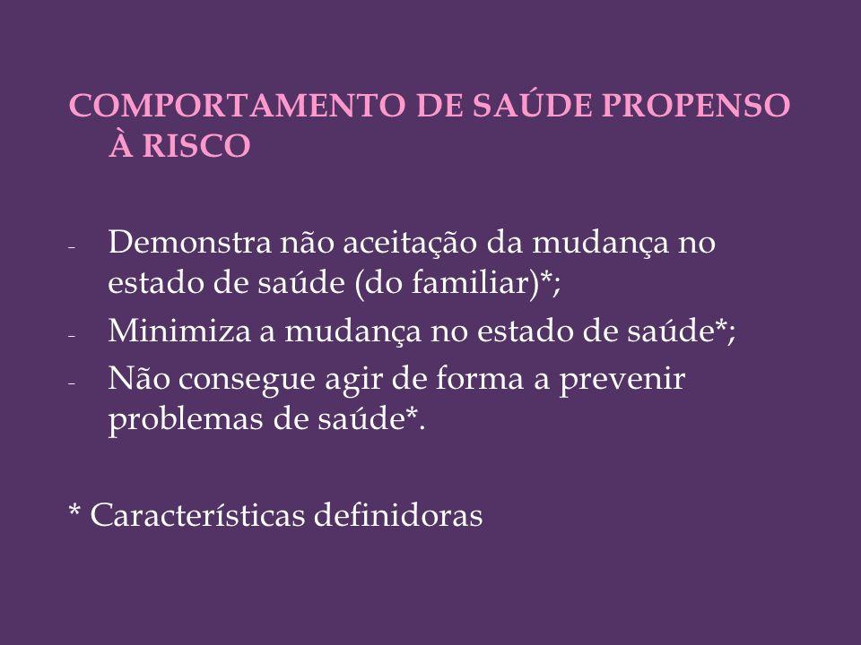 COMPORTAMENTO DE SAÚDE PROPENSO À RISCO