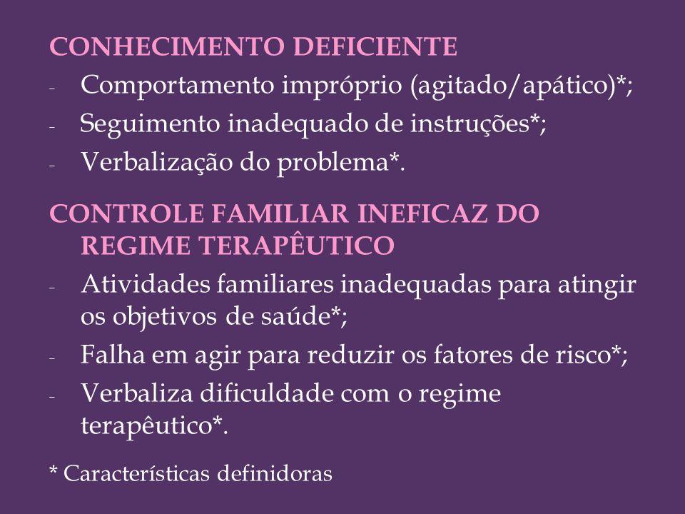 CONHECIMENTO DEFICIENTE Comportamento impróprio (agitado/apático)*;