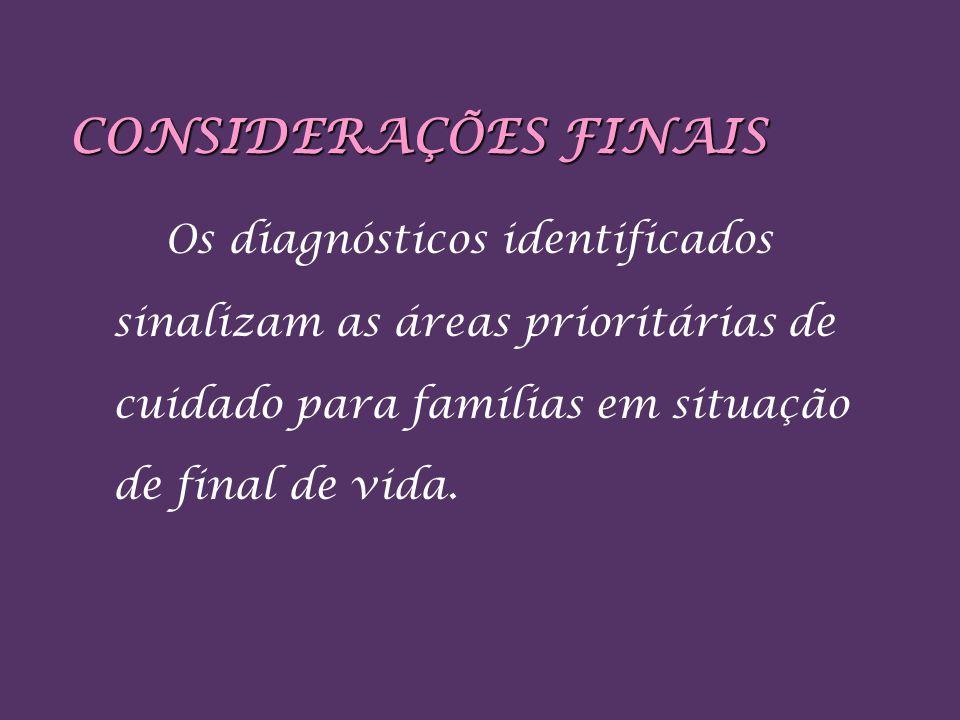 CONSIDERAÇÕES FINAISOs diagnósticos identificados sinalizam as áreas prioritárias de cuidado para famílias em situação de final de vida.