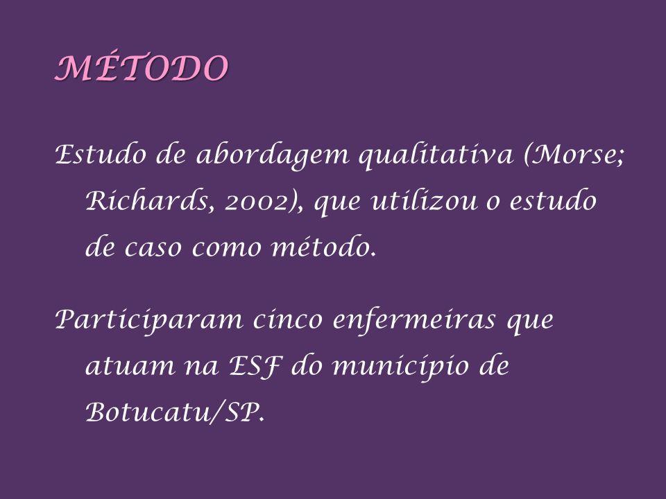 MÉTODO Estudo de abordagem qualitativa (Morse; Richards, 2002), que utilizou o estudo de caso como método.