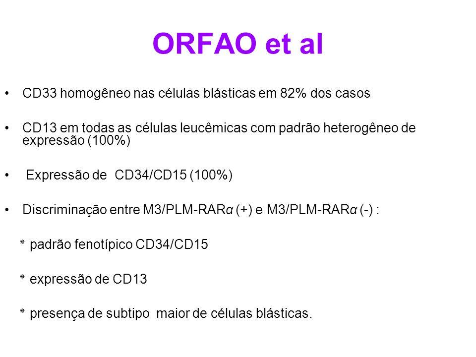 ORFAO et al CD33 homogêneo nas células blásticas em 82% dos casos