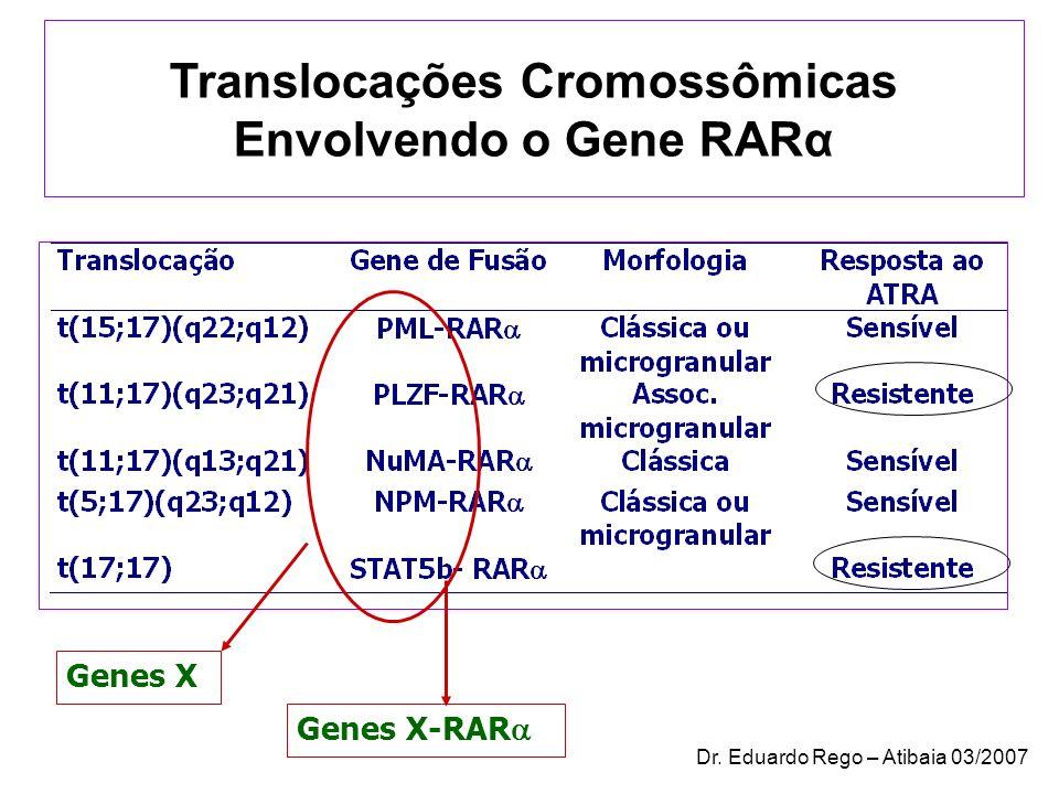 Translocações Cromossômicas Envolvendo o Gene RARα