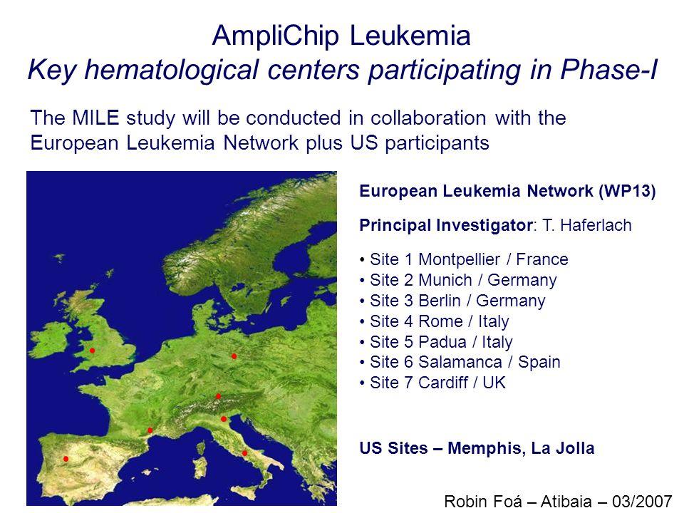 AmpliChip Leukemia Key hematological centers participating in Phase-I