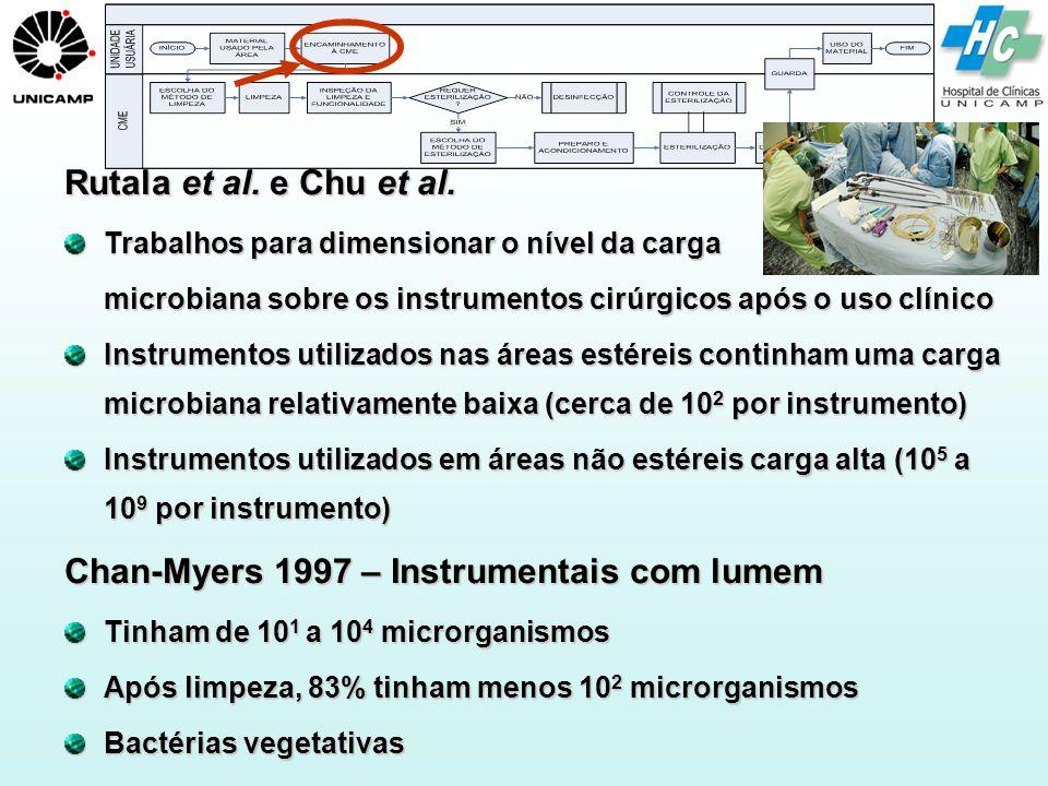 Chan-Myers 1997 – Instrumentais com lumem