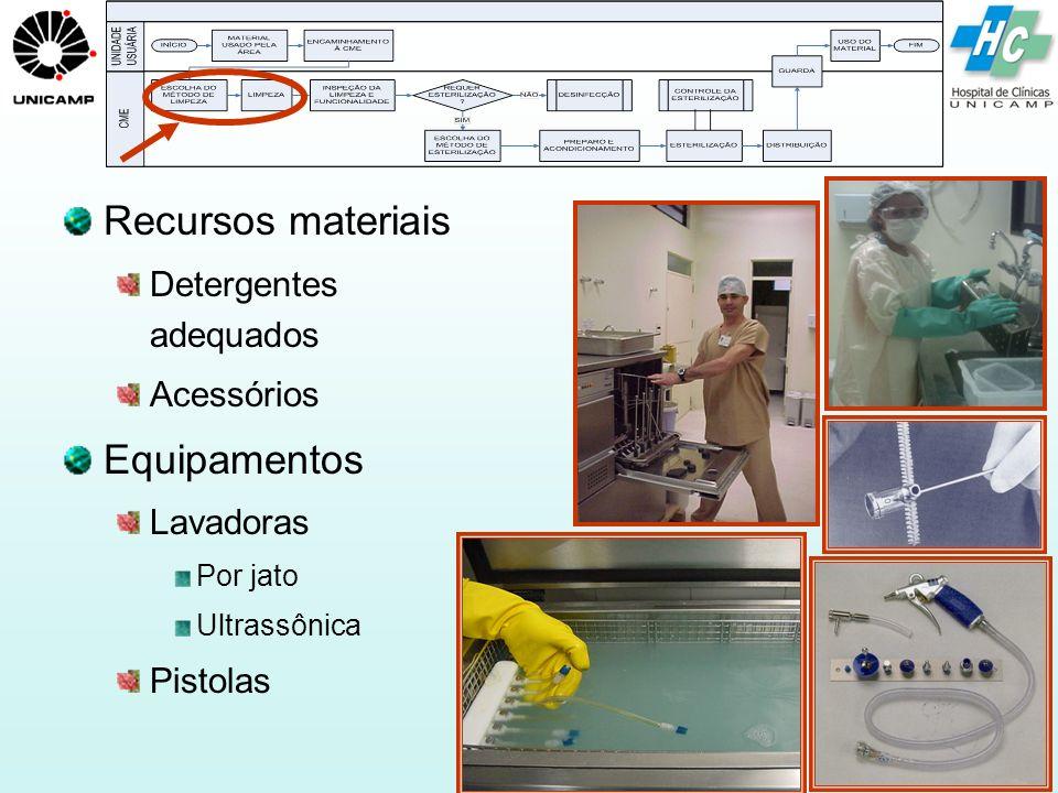 Recursos materiais Equipamentos Detergentes adequados Acessórios