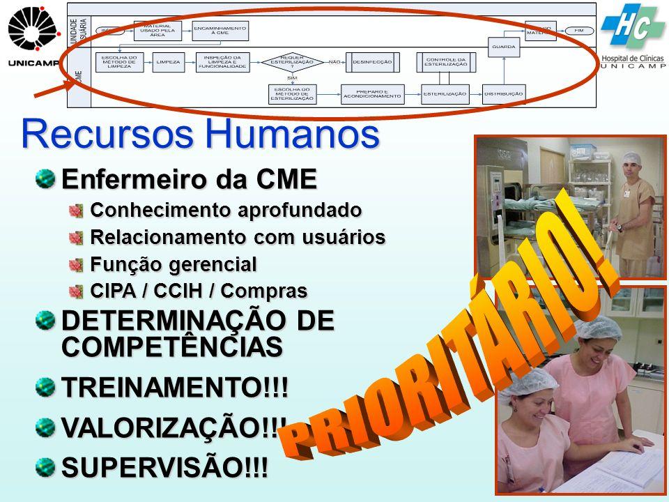 Recursos Humanos PRIORITÁRIO! Enfermeiro da CME