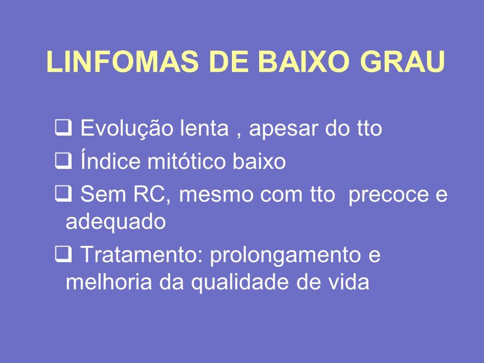 LINFOMAS DE BAIXO GRAU Evolução lenta , apesar do tto