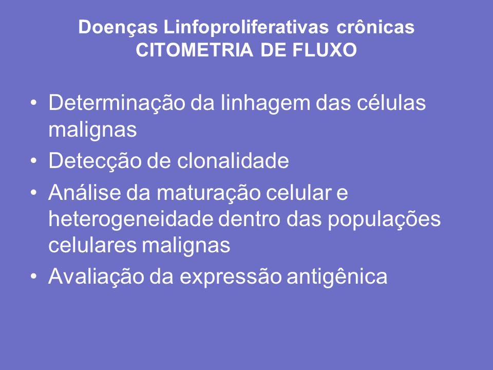 Doenças Linfoproliferativas crônicas CITOMETRIA DE FLUXO
