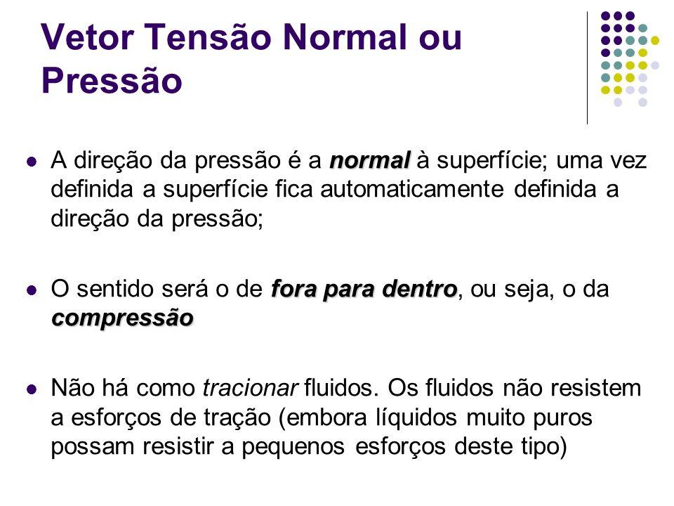 Vetor Tensão Normal ou Pressão