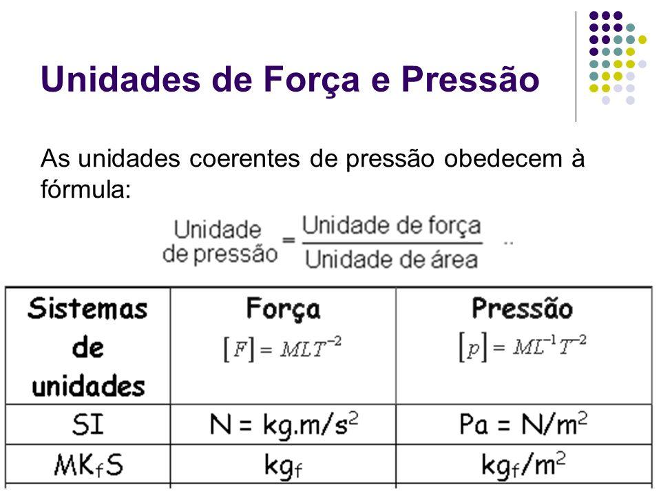 Unidades de Força e Pressão