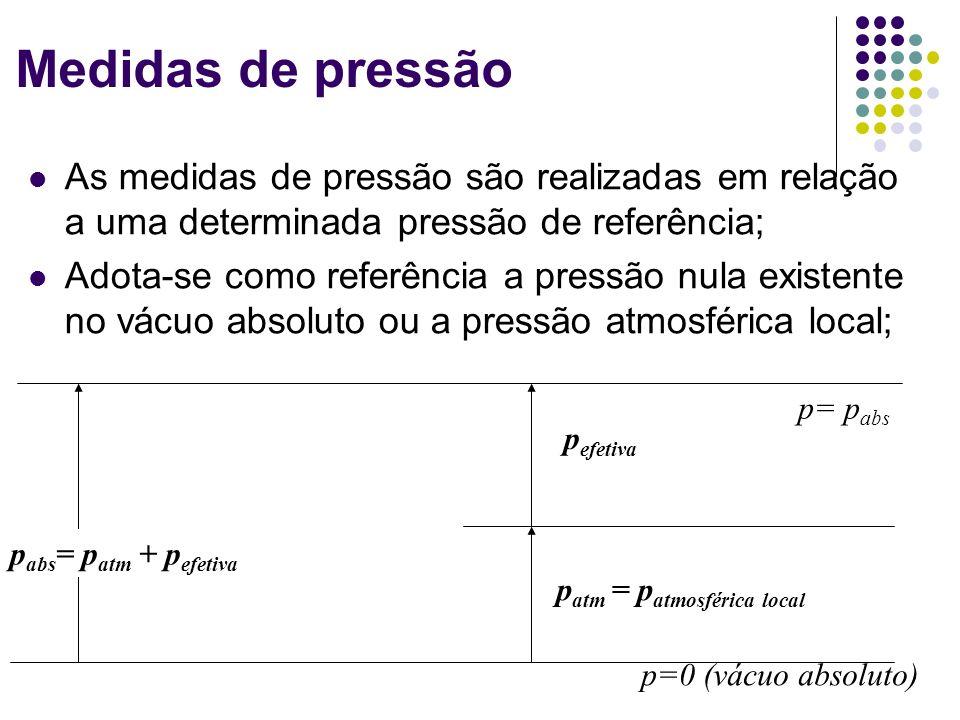 Medidas de pressão As medidas de pressão são realizadas em relação a uma determinada pressão de referência;