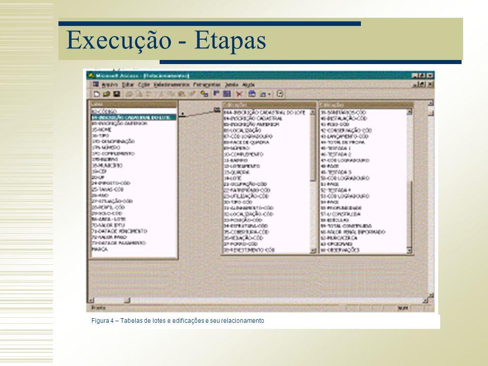 Execução - Etapas Figura 4 – Tabelas de lotes e edificações e seu relacionamento