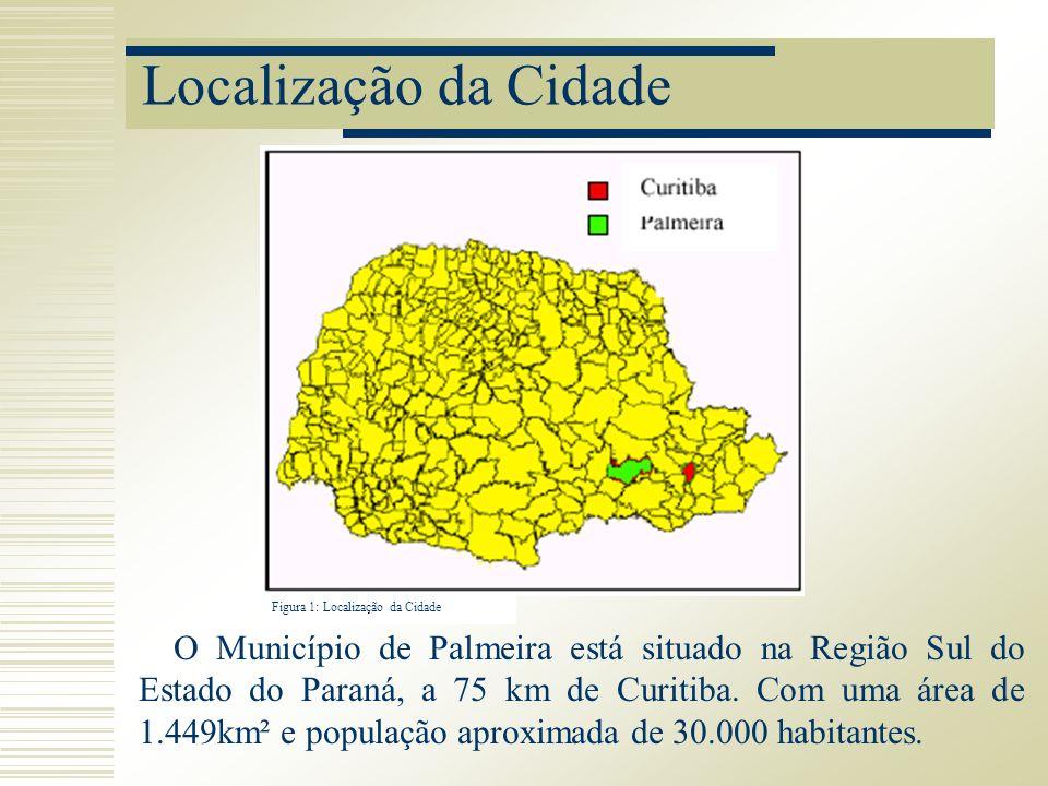Localização da Cidade Figura 1: Localização da Cidade.