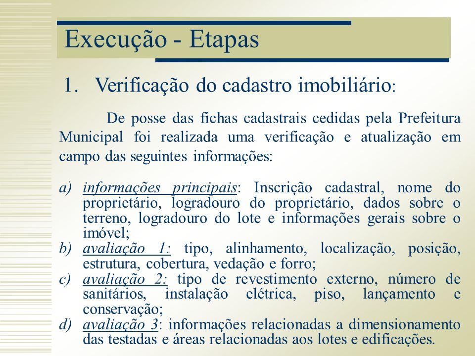 Execução - Etapas Verificação do cadastro imobiliário:
