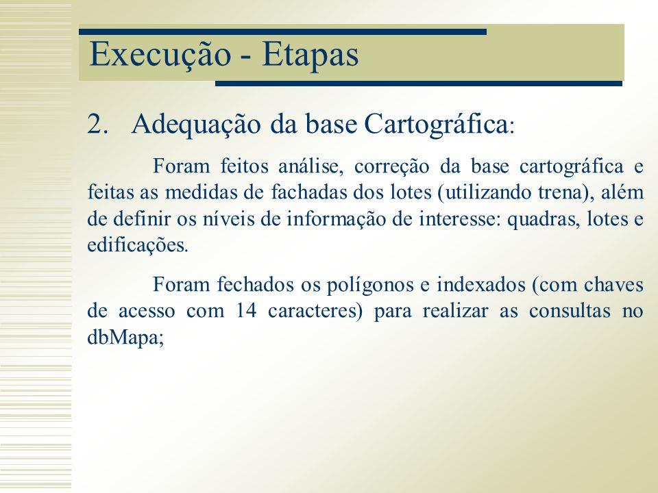 Execução - Etapas Adequação da base Cartográfica: