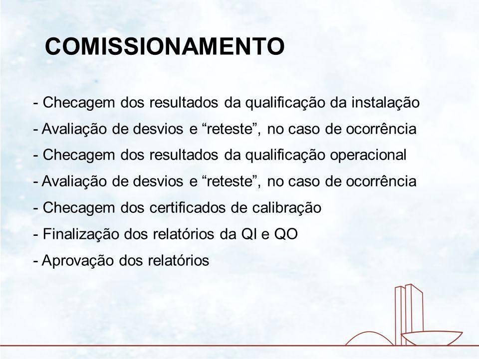 COMISSIONAMENTO- Checagem dos resultados da qualificação da instalação. - Avaliação de desvios e reteste , no caso de ocorrência.