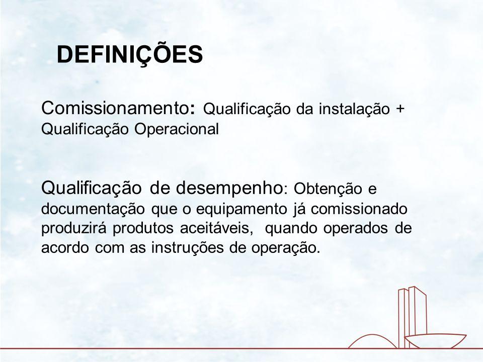 DEFINIÇÕES Comissionamento: Qualificação da instalação + Qualificação Operacional.