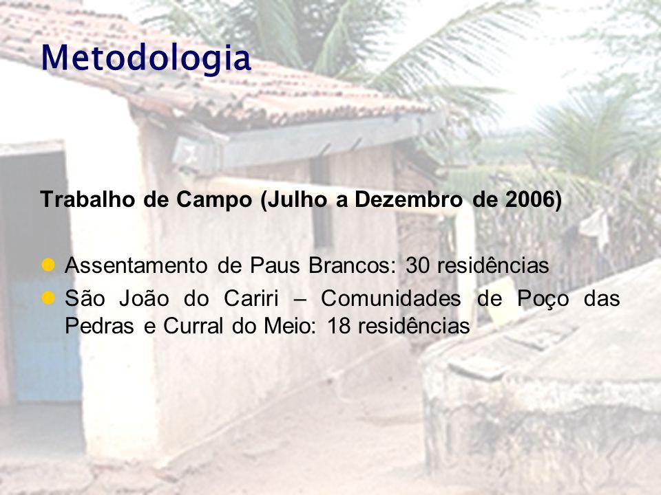 Metodologia Trabalho de Campo (Julho a Dezembro de 2006)