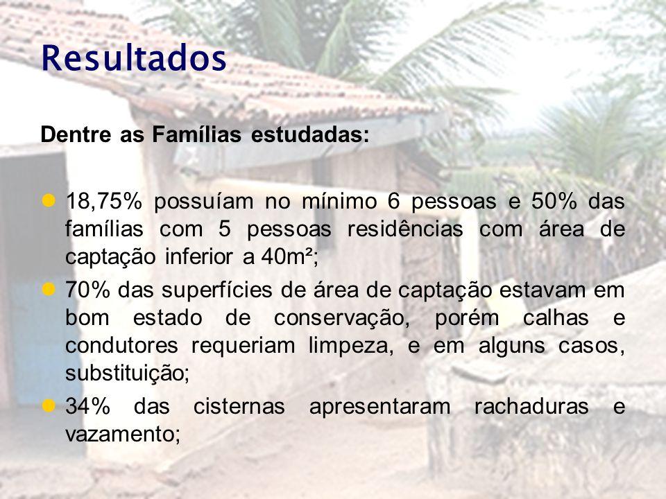 Resultados Dentre as Famílias estudadas: