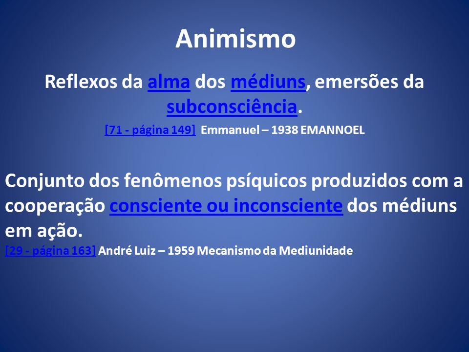 Animismo Reflexos da alma dos médiuns, emersões da subconsciência.