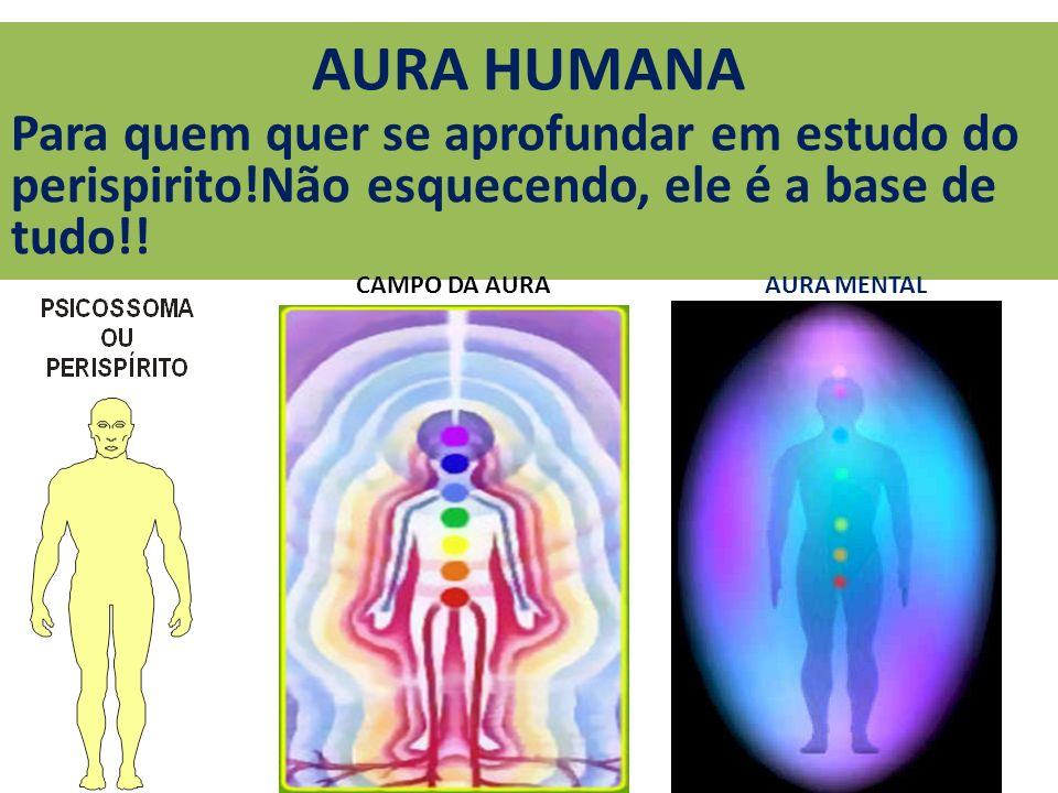 AURA HUMANA Para quem quer se aprofundar em estudo do perispirito!Não esquecendo, ele é a base de tudo!!