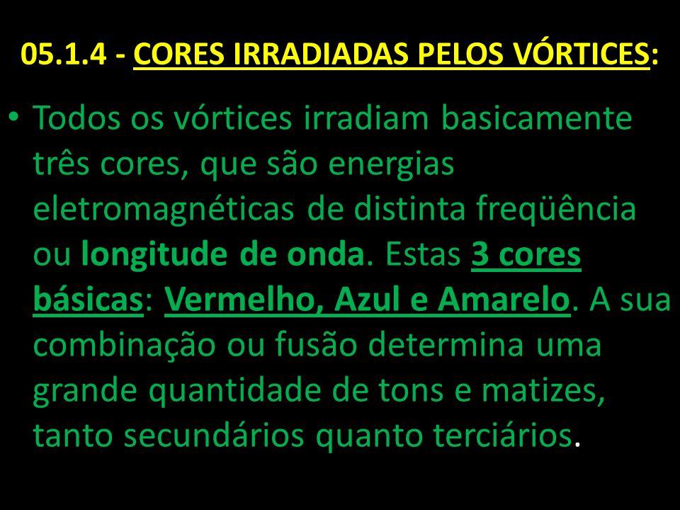 05.1.4 - CORES IRRADIADAS PELOS VÓRTICES: