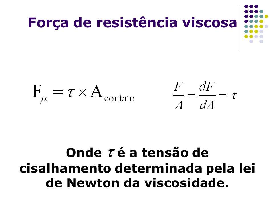 Força de resistência viscosa