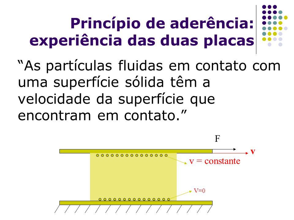 Princípio de aderência: experiência das duas placas