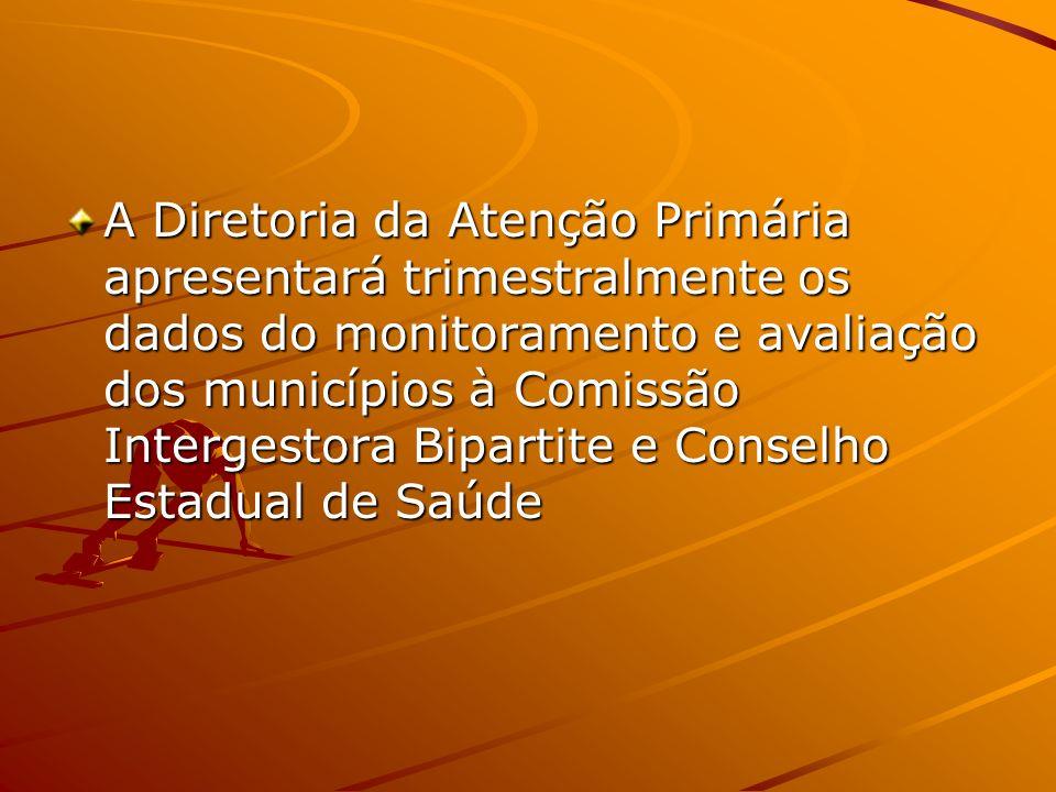 A Diretoria da Atenção Primária apresentará trimestralmente os dados do monitoramento e avaliação dos municípios à Comissão Intergestora Bipartite e Conselho Estadual de Saúde