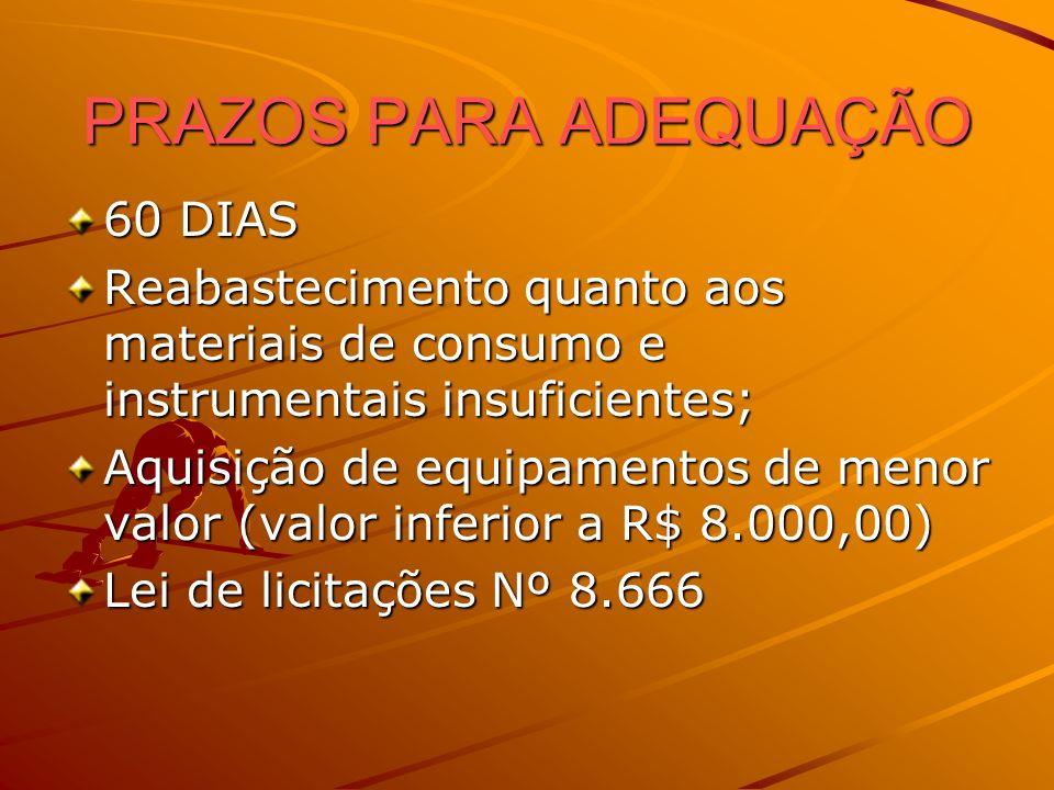 PRAZOS PARA ADEQUAÇÃO 60 DIAS