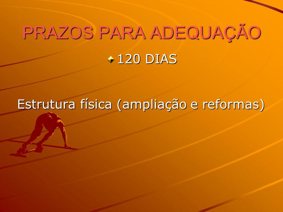 PRAZOS PARA ADEQUAÇÃO 120 DIAS Estrutura física (ampliação e reformas)