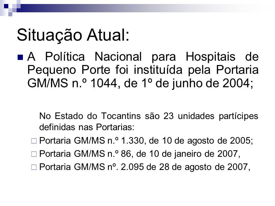 Situação Atual: A Política Nacional para Hospitais de Pequeno Porte foi instituída pela Portaria GM/MS n.º 1044, de 1º de junho de 2004;