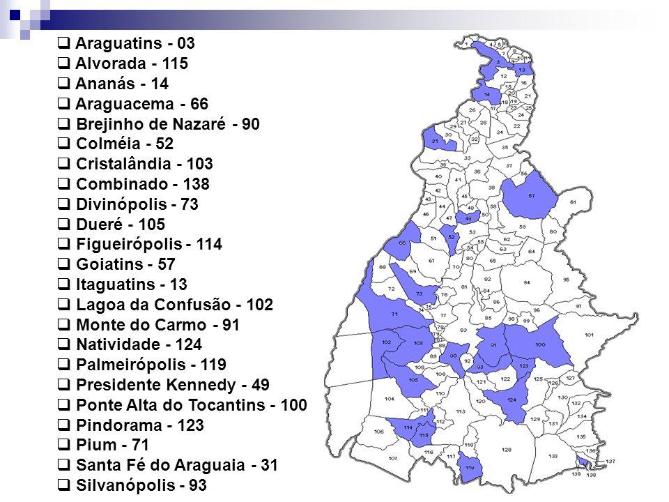 Araguatins - 03 Alvorada - 115. Ananás - 14. Araguacema - 66. Brejinho de Nazaré - 90. Colméia - 52.