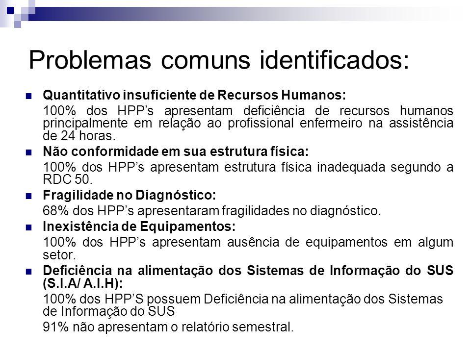 Problemas comuns identificados: