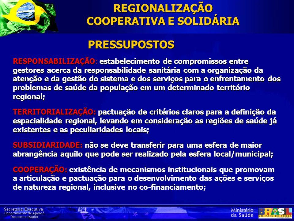 REGIONALIZAÇÃO COOPERATIVA E SOLIDÁRIA