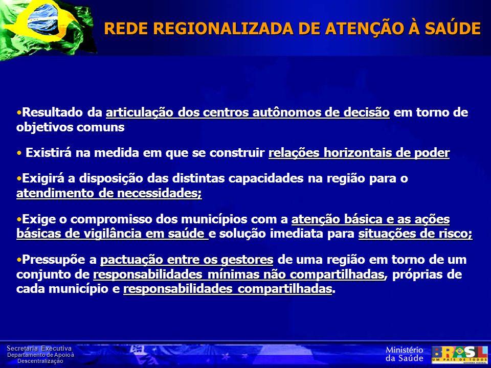 REDE REGIONALIZADA DE ATENÇÃO À SAÚDE