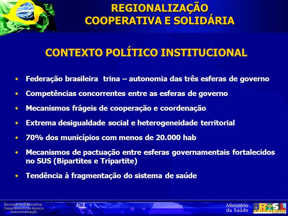 REGIONALIZAÇÃO COOPERATIVA E SOLIDÁRIA CONTEXTO POLÍTICO INSTITUCIONAL